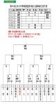 6/2 選手権 組み合わせ表